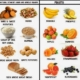 7 Crucial Foods to Build Lean Muscle Quickly